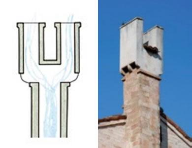 La struttura dei camini a Venezia